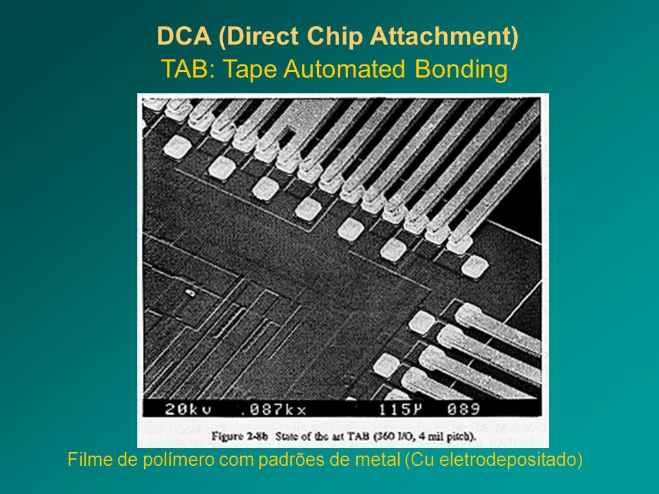 DCA (Direct Chip Attachment)