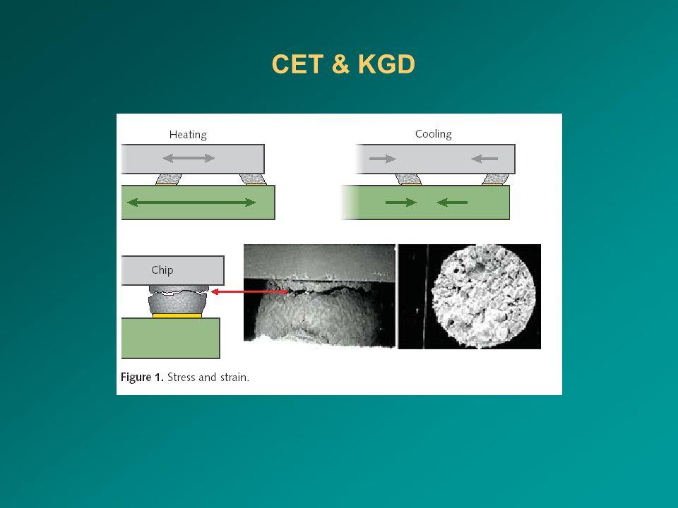 CET & KGD