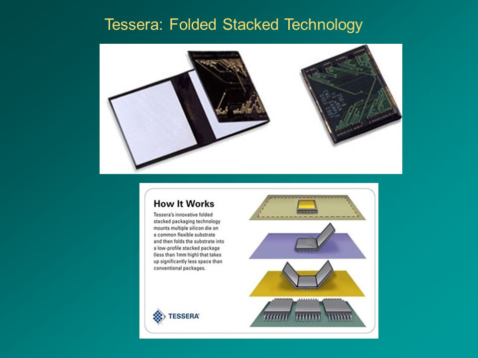 Tessera: Folded Stacked Technology