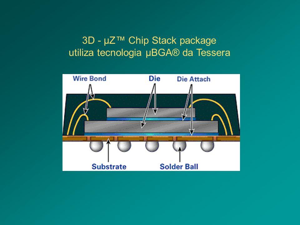 3D - µZ™ Chip Stack package utiliza tecnologia µBGA® da Tessera