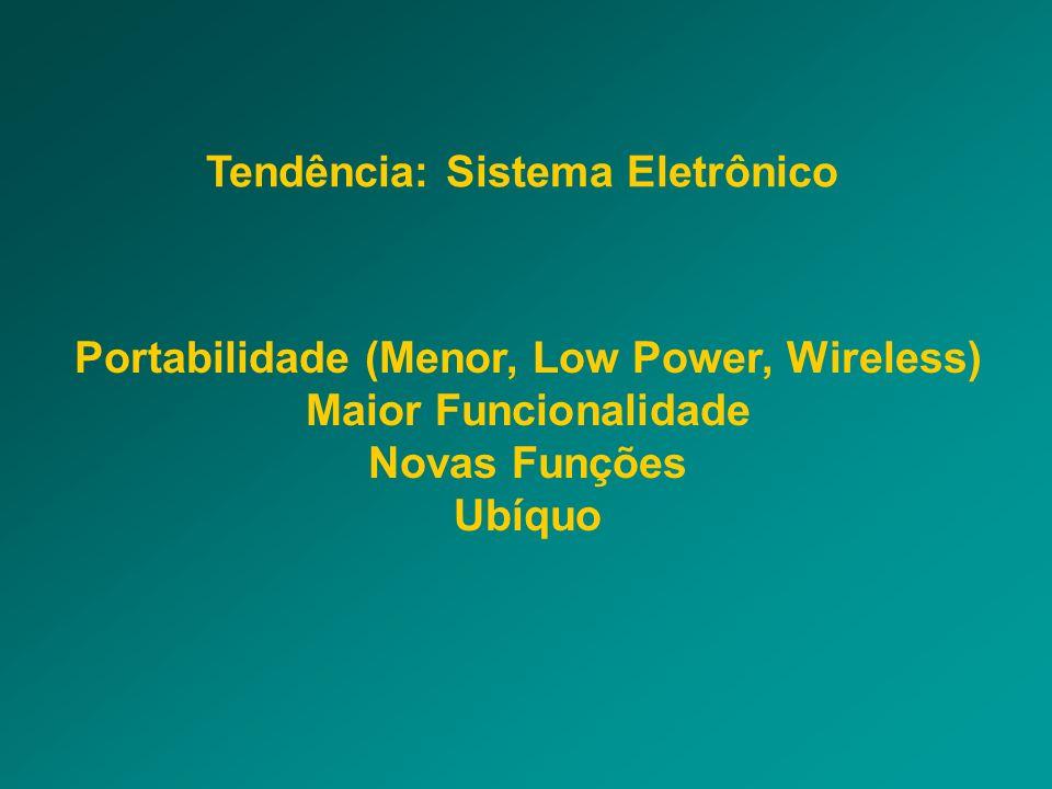 Tendência: Sistema Eletrônico
