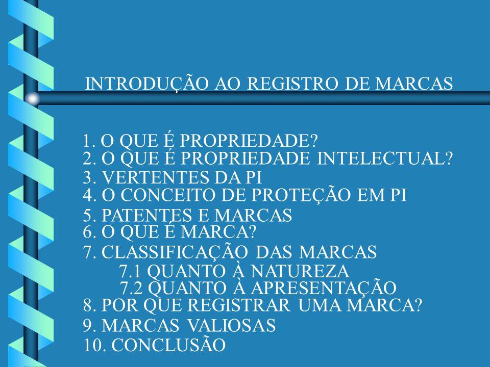 INTRODUÇÃO AO REGISTRO DE MARCAS