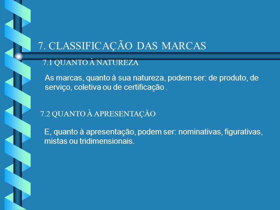 7. CLASSIFICAÇÃO DAS MARCAS