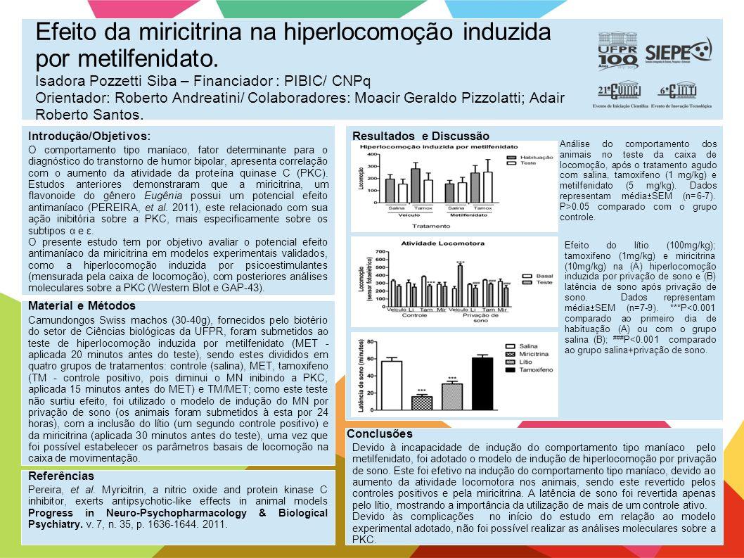Efeito da miricitrina na hiperlocomoção induzida por metilfenidato