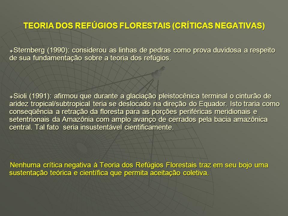 TEORIA DOS REFÚGIOS FLORESTAIS (CRÍTICAS NEGATIVAS)