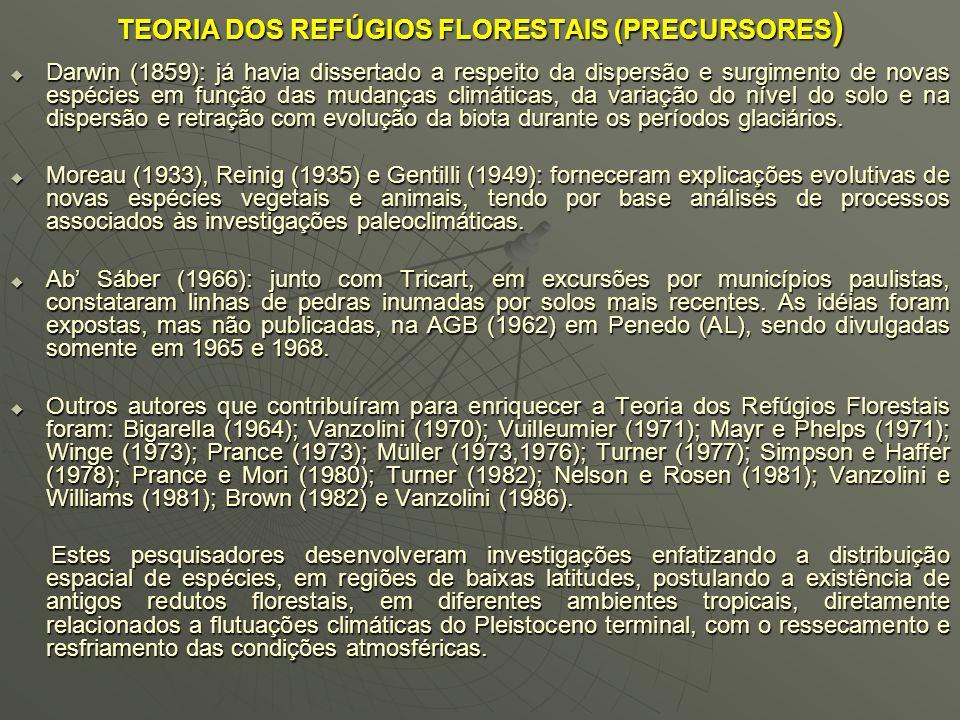 TEORIA DOS REFÚGIOS FLORESTAIS (PRECURSORES)