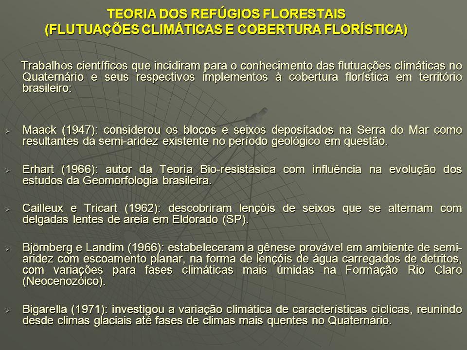 TEORIA DOS REFÚGIOS FLORESTAIS (FLUTUAÇÕES CLIMÁTICAS E COBERTURA FLORÍSTICA)