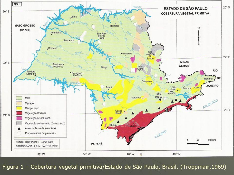 Figura 1 – Cobertura vegetal primitiva/Estado de São Paulo, Brasil