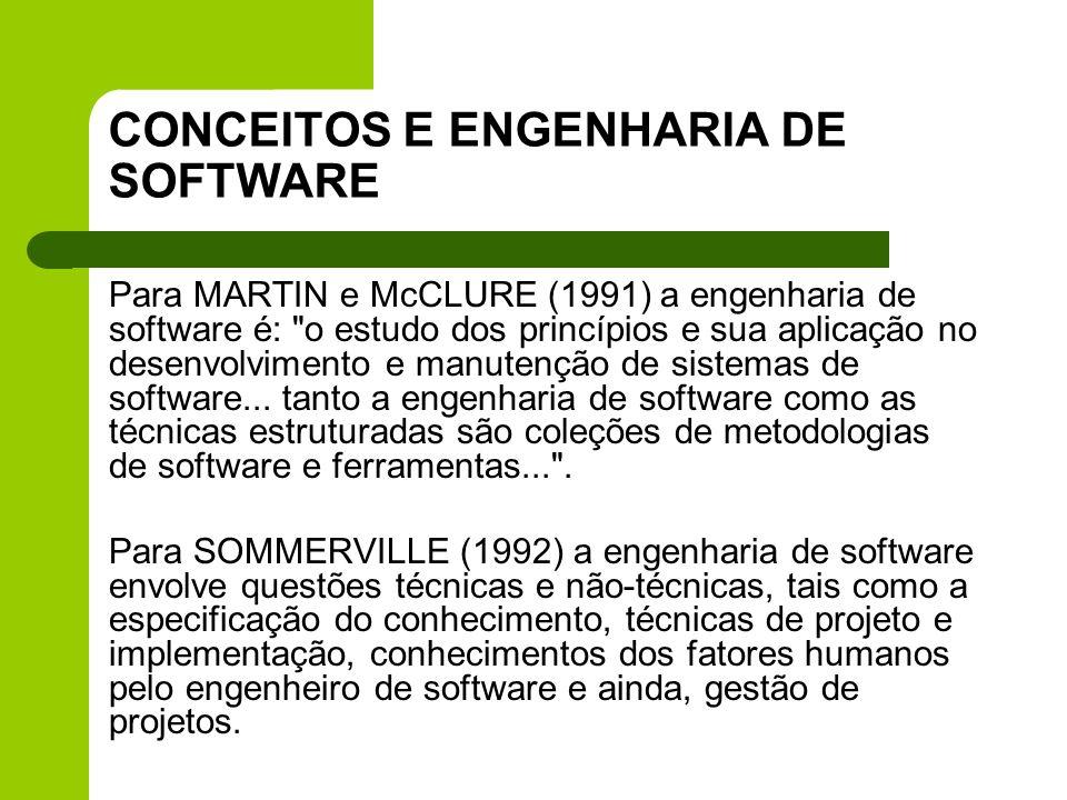 CONCEITOS E ENGENHARIA DE SOFTWARE