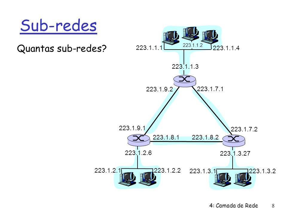 Sub-redes Quantas sub-redes 223.1.1.1 223.1.1.4 223.1.1.3 223.1.9.2