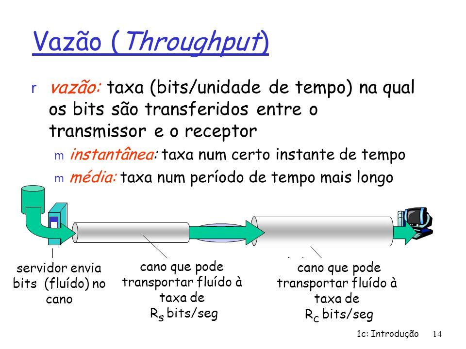 Vazão (Throughput) vazão: taxa (bits/unidade de tempo) na qual os bits são transferidos entre o transmissor e o receptor.