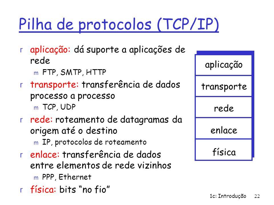 Pilha de protocolos (TCP/IP)