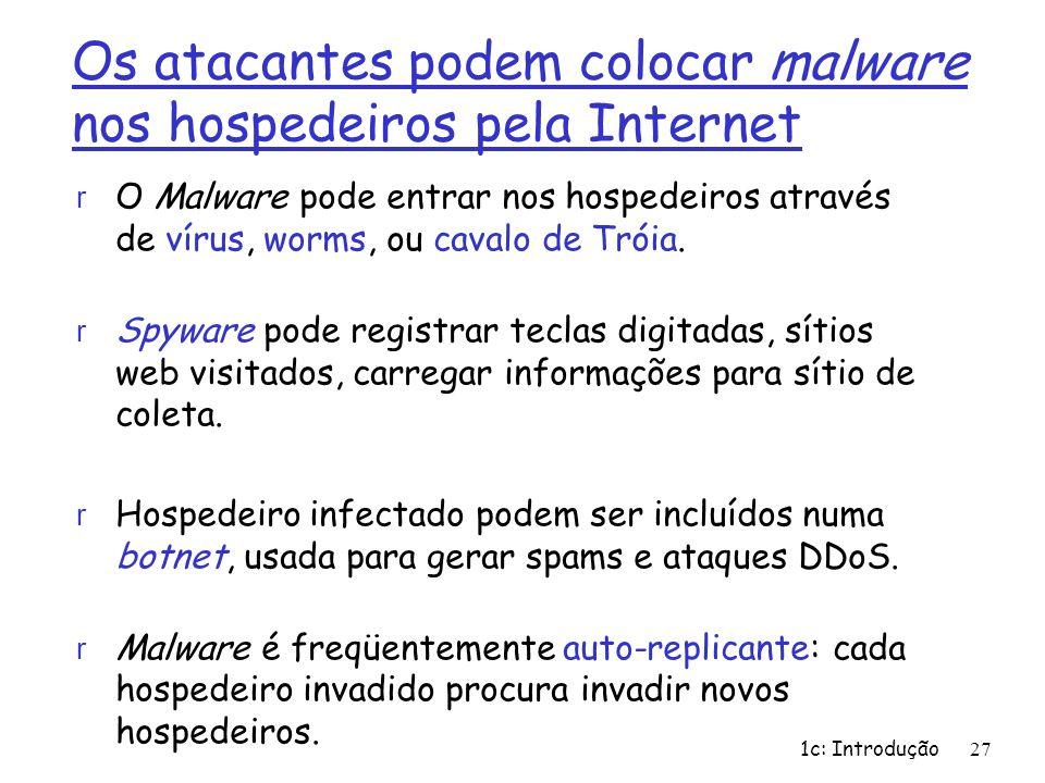 Os atacantes podem colocar malware nos hospedeiros pela Internet