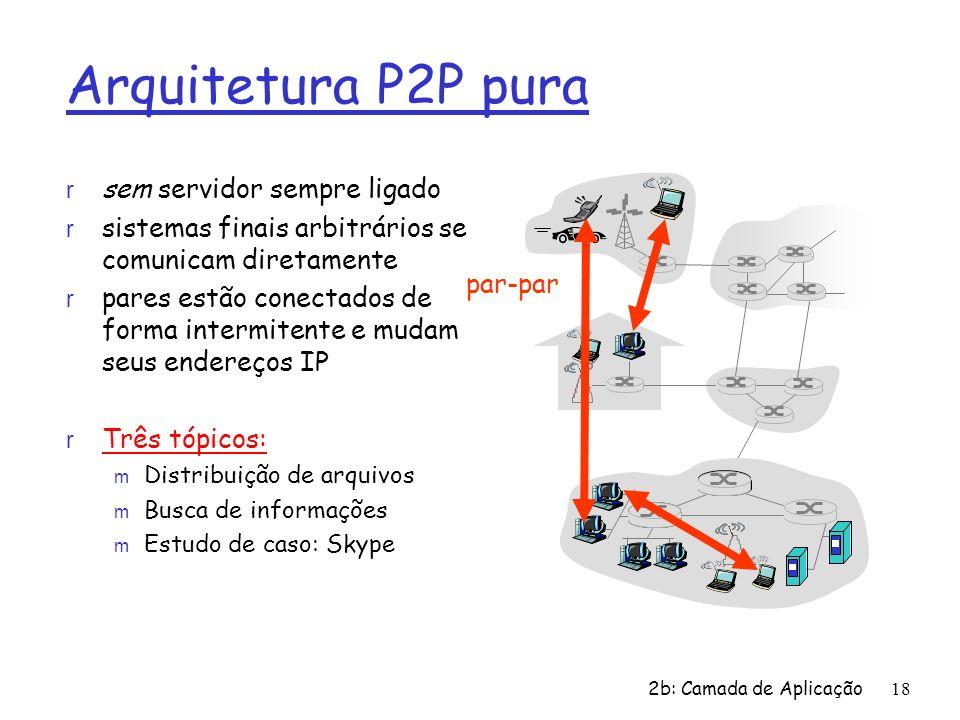 Arquitetura P2P pura sem servidor sempre ligado