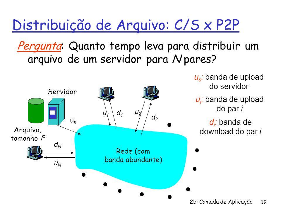 Distribuição de Arquivo: C/S x P2P