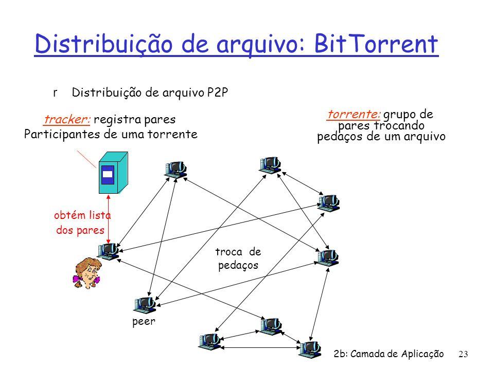 Distribuição de arquivo: BitTorrent