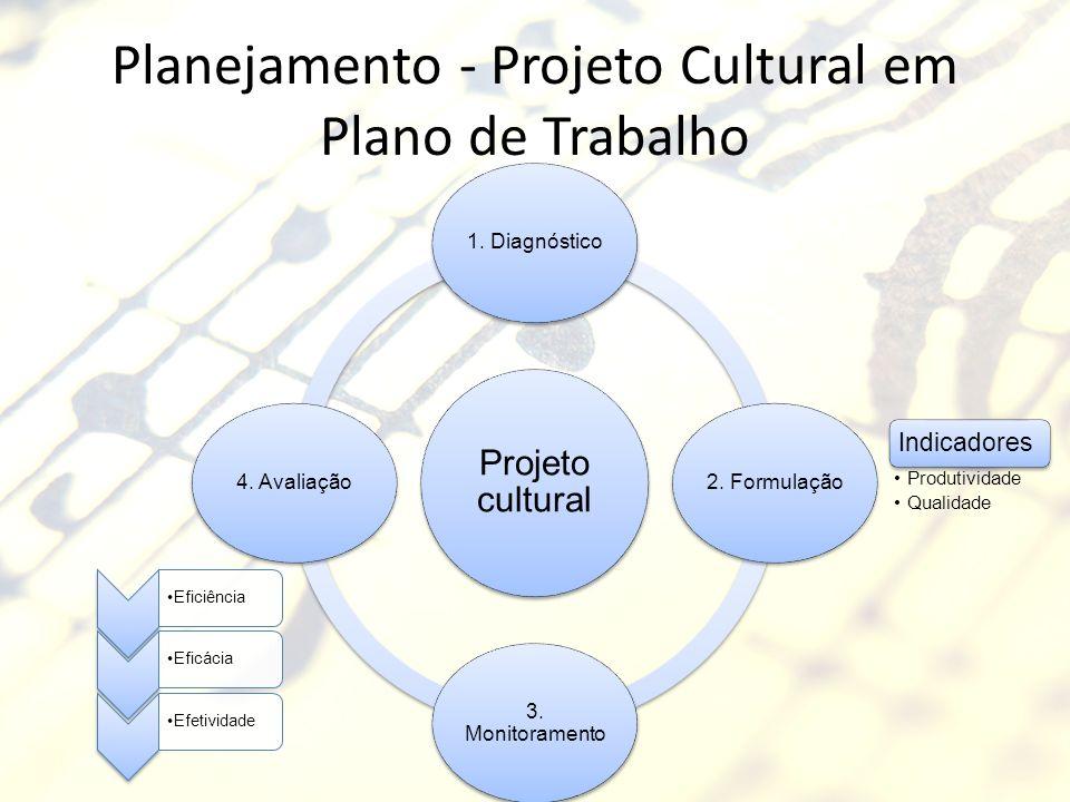 Planejamento - Projeto Cultural em Plano de Trabalho