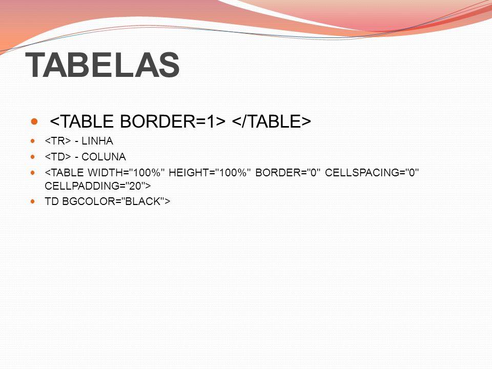 TABELAS <TABLE BORDER=1> </TABLE> <TR> - LINHA