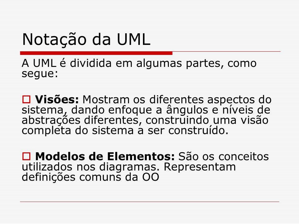 Notação da UML A UML é dividida em algumas partes, como segue: