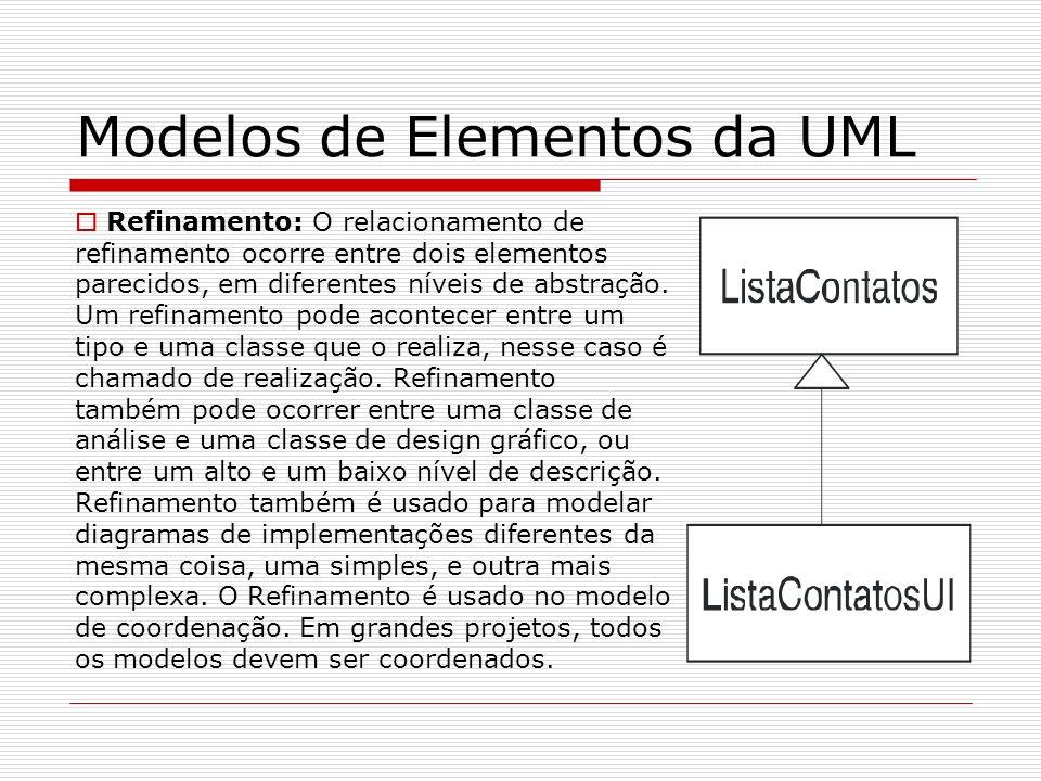 Modelos de Elementos da UML