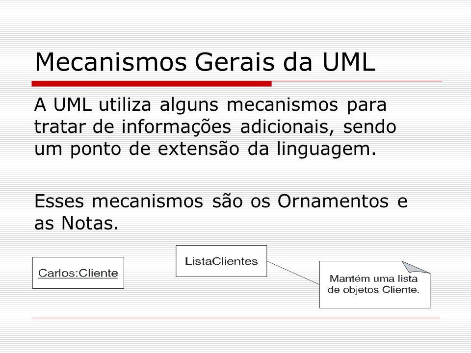Mecanismos Gerais da UML