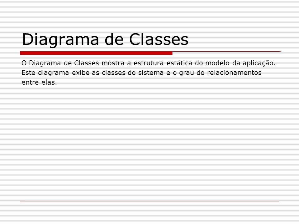 Diagrama de ClassesO Diagrama de Classes mostra a estrutura estática do modelo da aplicação.