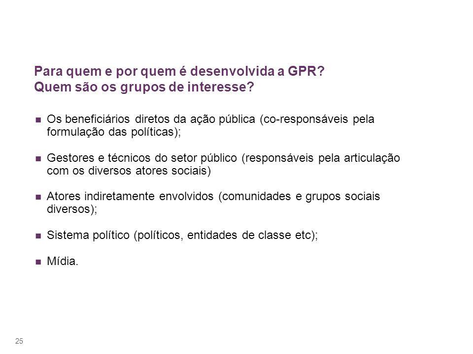 Para quem e por quem é desenvolvida a GPR