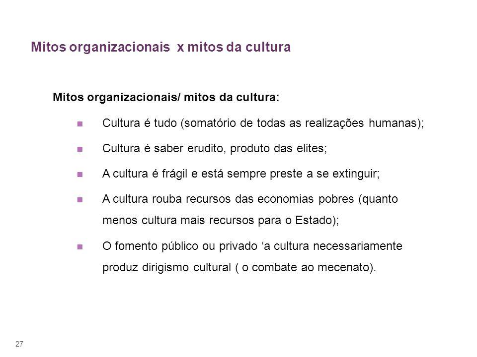 Mitos organizacionais x mitos da cultura