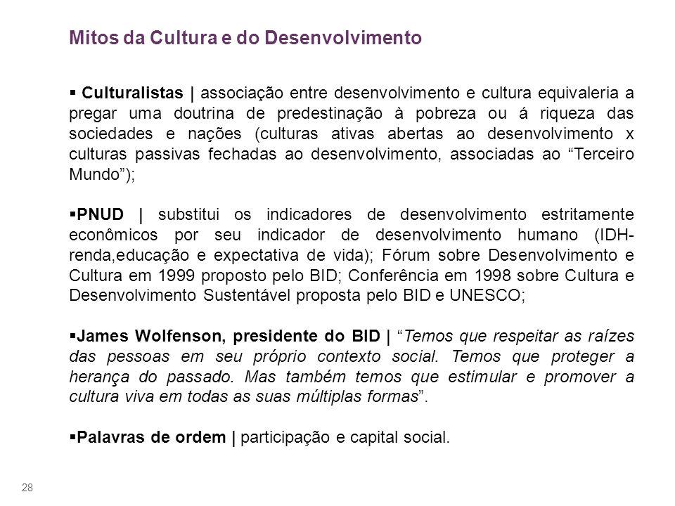 Mitos da Cultura e do Desenvolvimento