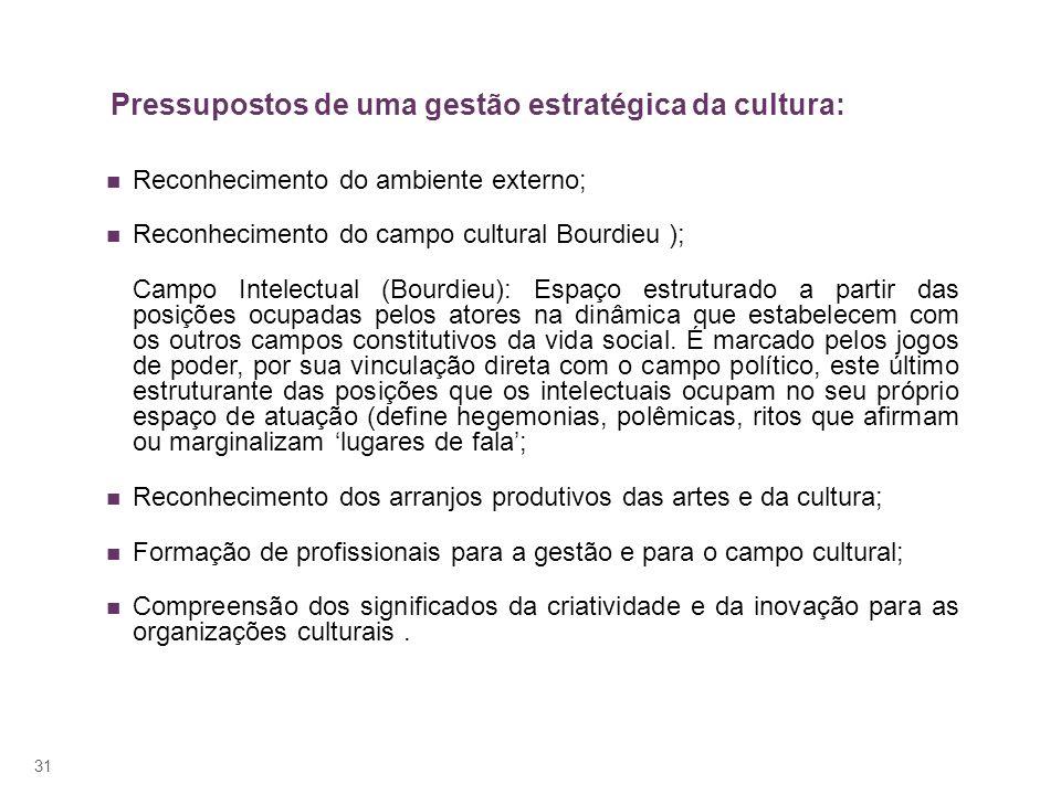 Pressupostos de uma gestão estratégica da cultura: