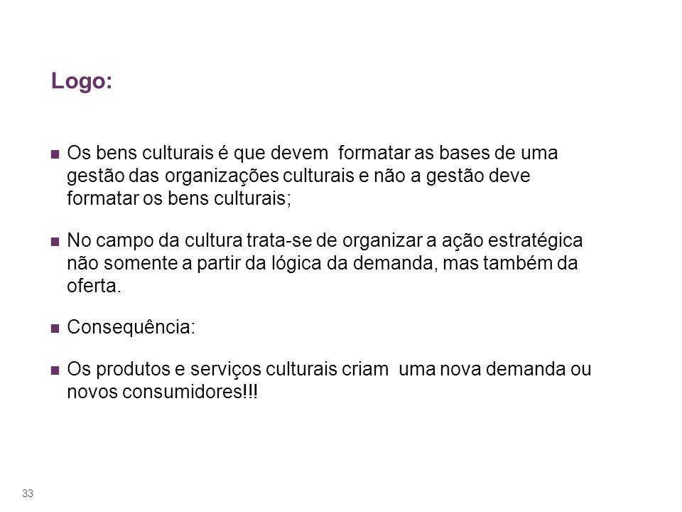Logo: Os bens culturais é que devem formatar as bases de uma gestão das organizações culturais e não a gestão deve formatar os bens culturais;