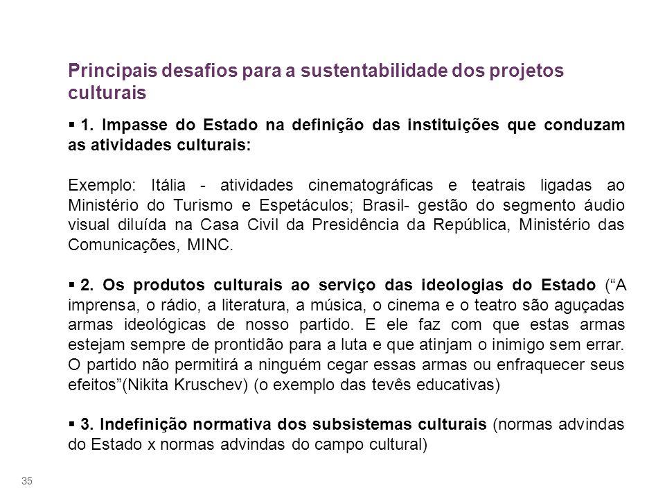 Principais desafios para a sustentabilidade dos projetos culturais