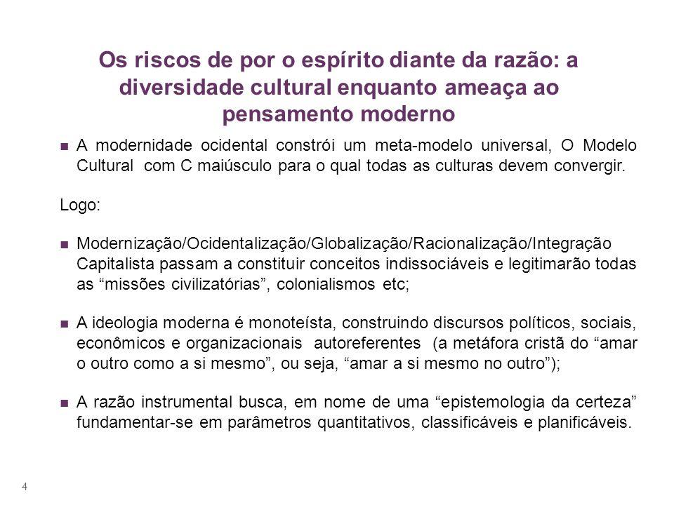 Os riscos de por o espírito diante da razão: a diversidade cultural enquanto ameaça ao pensamento moderno