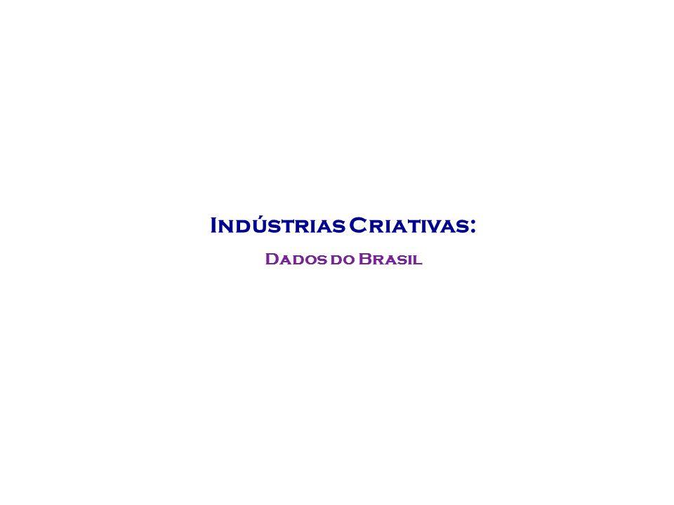 Indústrias Criativas: