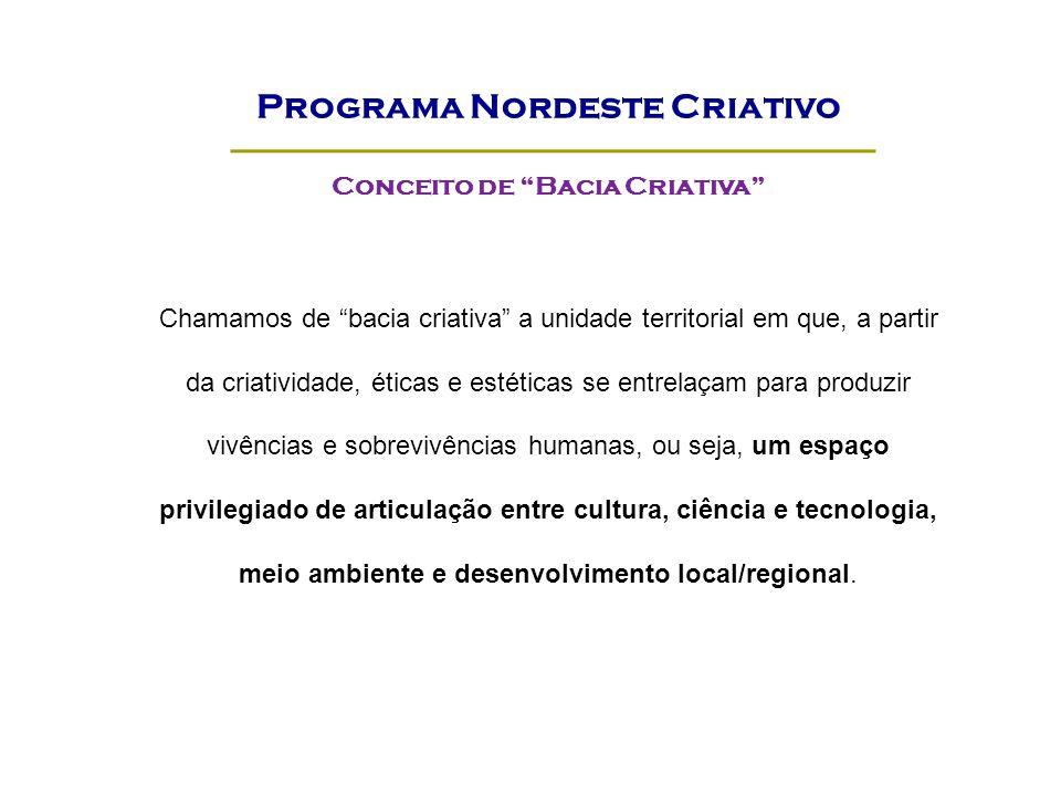 Programa Nordeste Criativo Conceito de Bacia Criativa