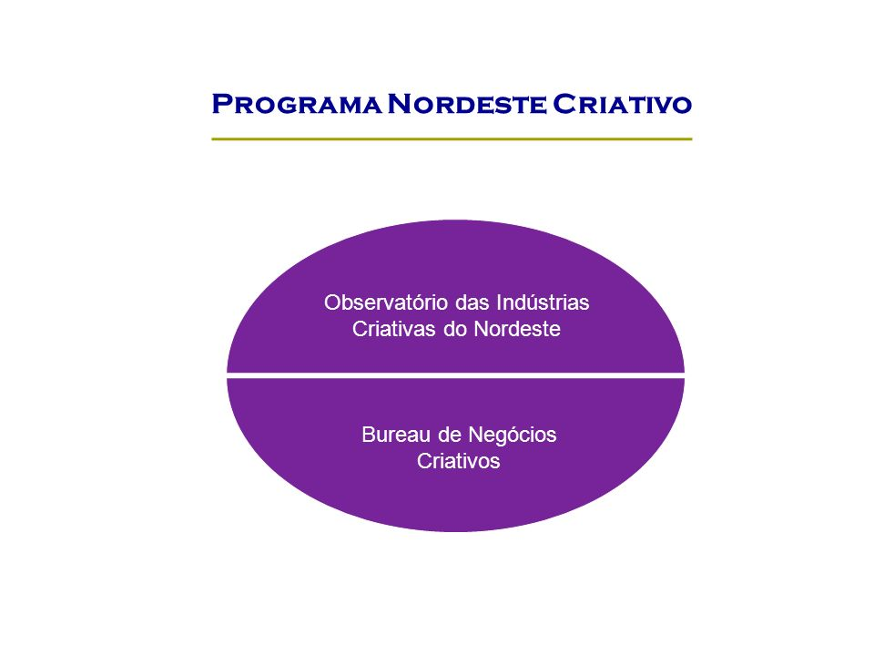 Programa Nordeste Criativo