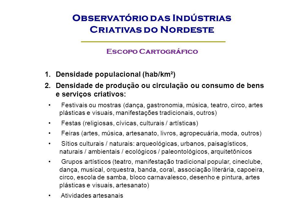 Observatório das Indústrias