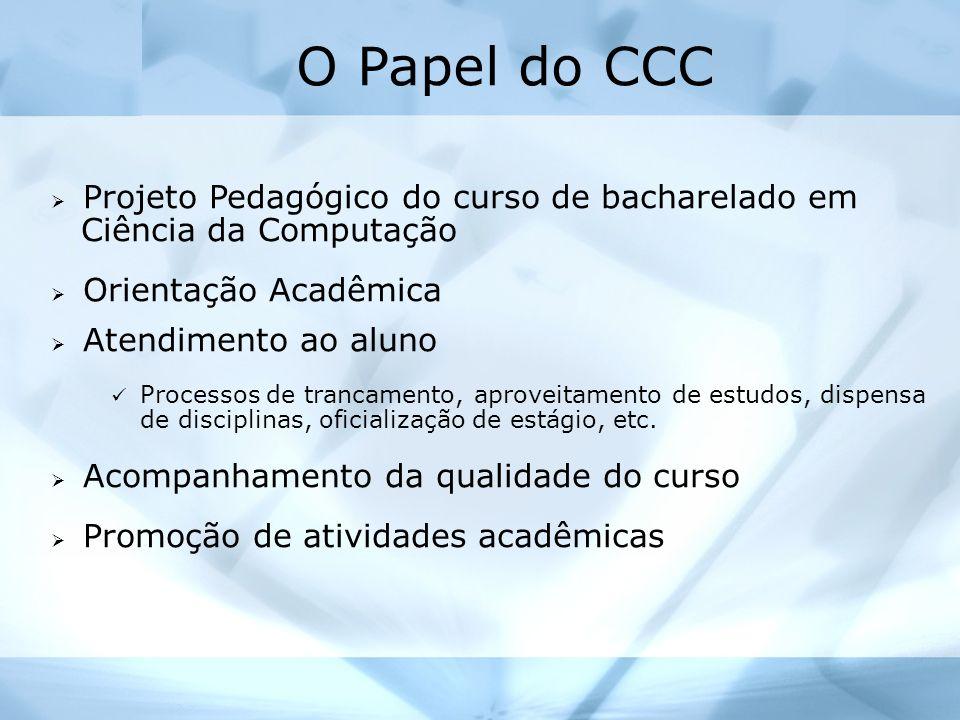 O Papel do CCC Projeto Pedagógico do curso de bacharelado em Ciência da Computação. Orientação Acadêmica.