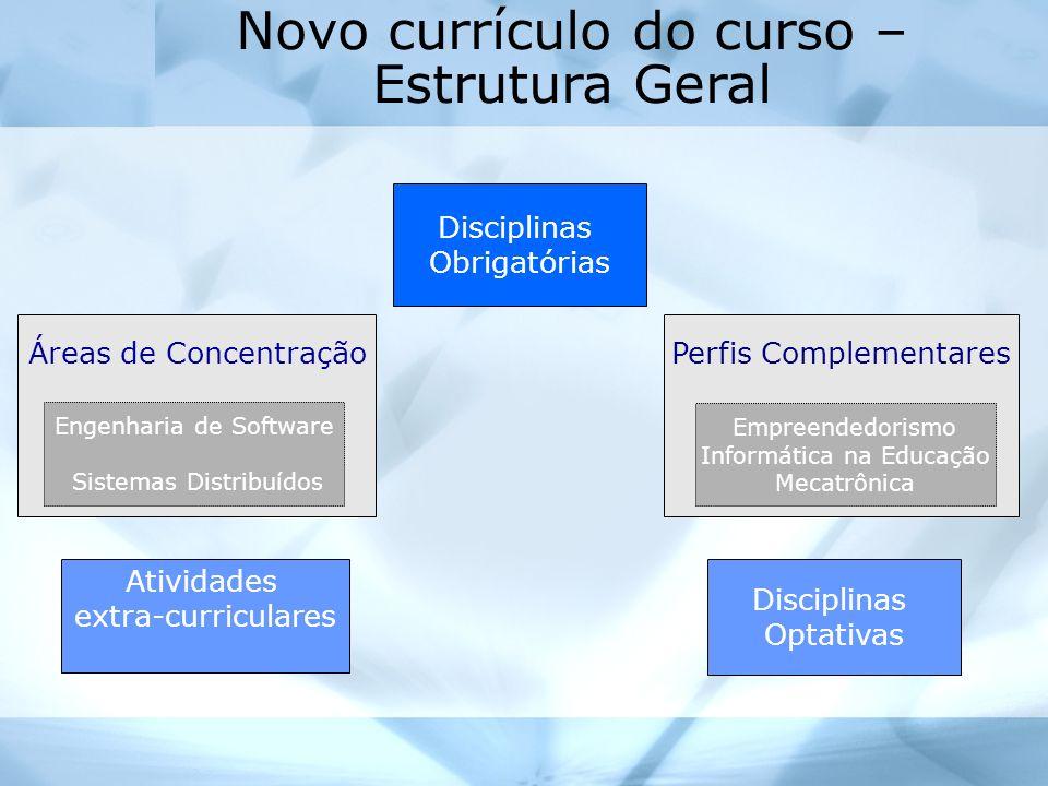 Novo currículo do curso – Estrutura Geral
