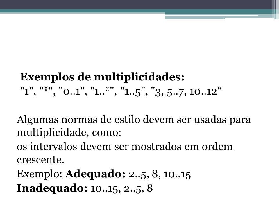 Exemplos de multiplicidades: 1 , . , 0. 1 , 1. , 1. 5 , 3, 5