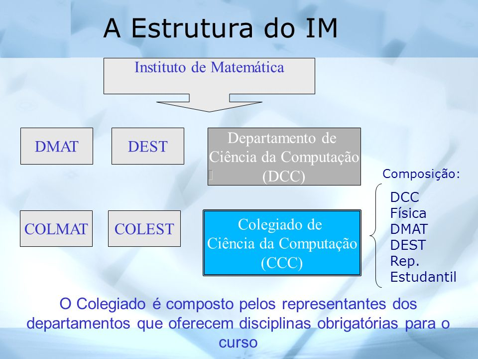 Instituto de Matemática