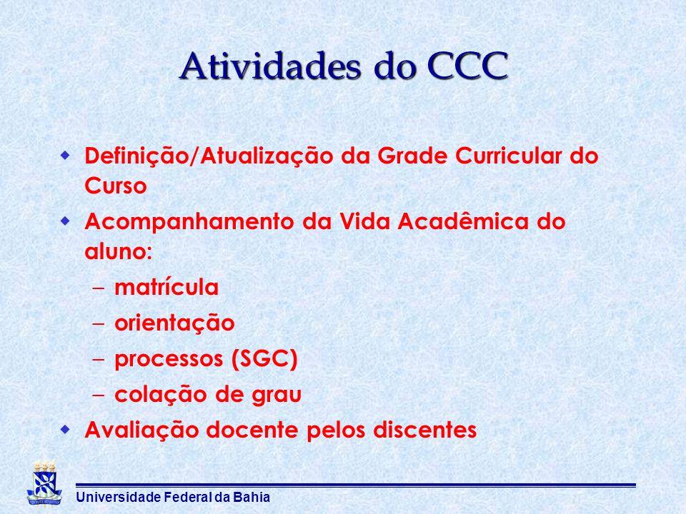 Atividades do CCC Definição/Atualização da Grade Curricular do Curso