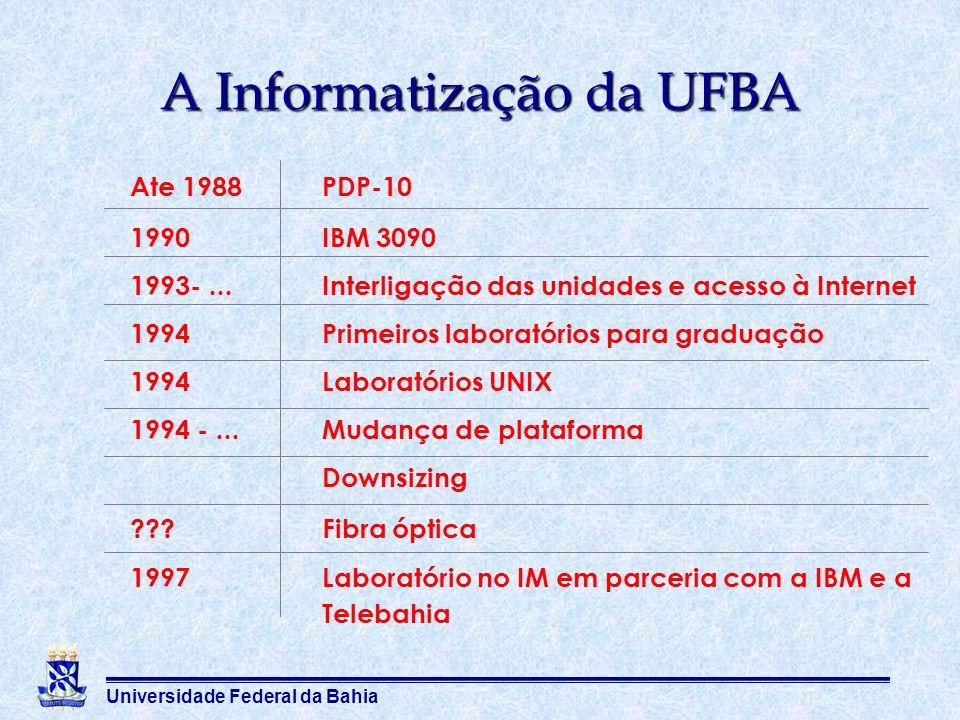 A Informatização da UFBA