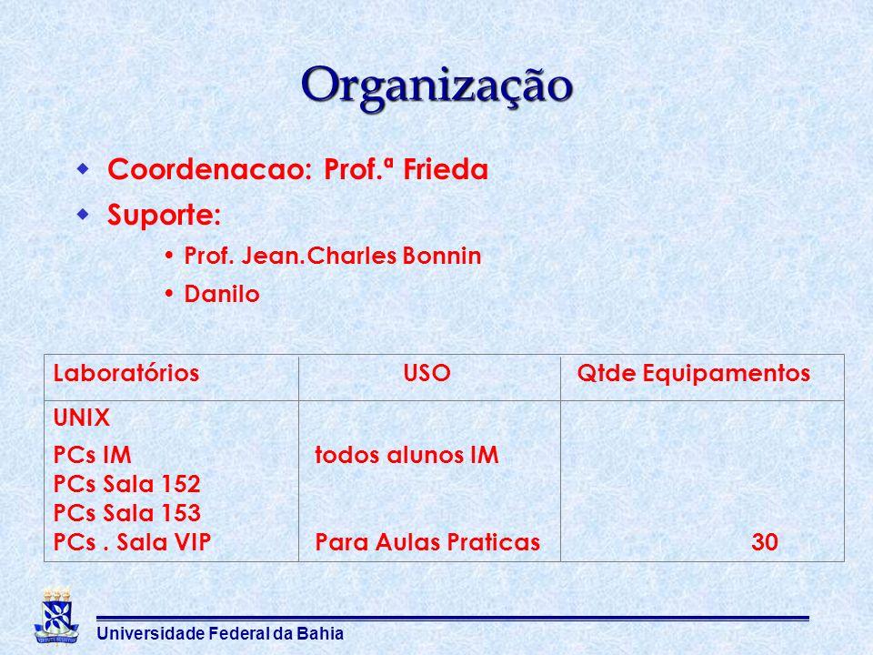 Organização Coordenacao: Prof.ª Frieda Suporte: