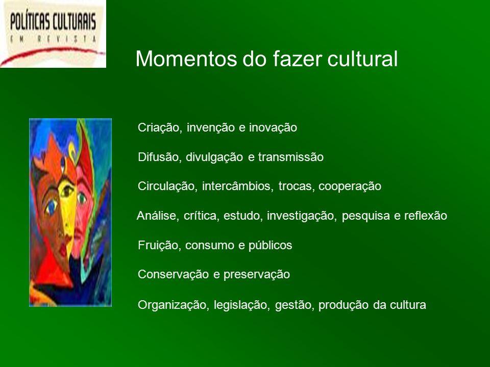 Momentos do fazer cultural