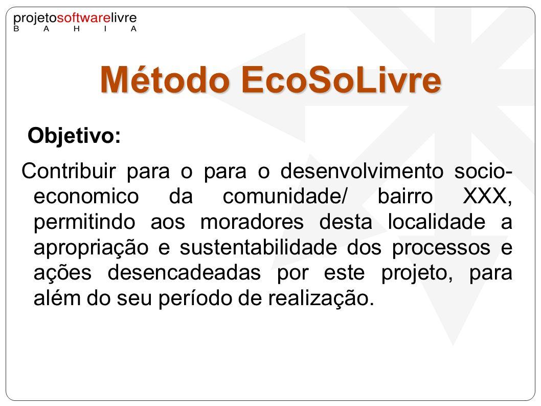 Método EcoSoLivre Objetivo: