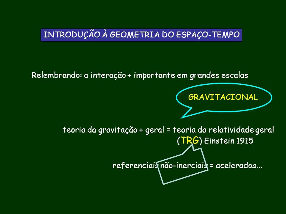 INTRODUÇÃO À GEOMETRIA DO ESPAÇO-TEMPO