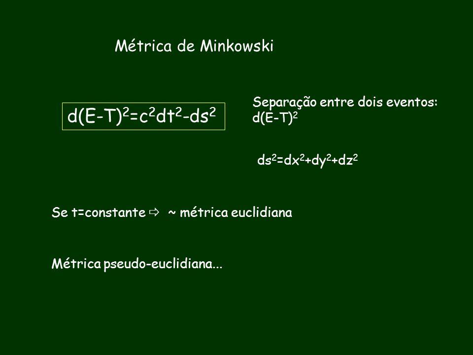 d(E-T)2=c2dt2-ds2 Métrica de Minkowski Separação entre dois eventos: