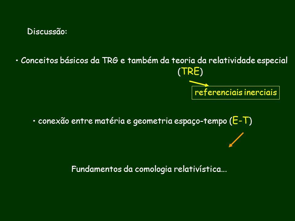 Discussão: Conceitos básicos da TRG e também da teoria da relatividade especial. (TRE) referenciais inerciais.