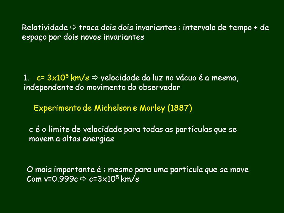 Relatividade  troca dois dois invariantes : intervalo de tempo + de